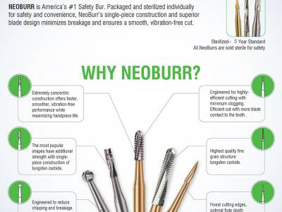 For Unparalleled Quality, Strength and Performance, Choose NeoBurr